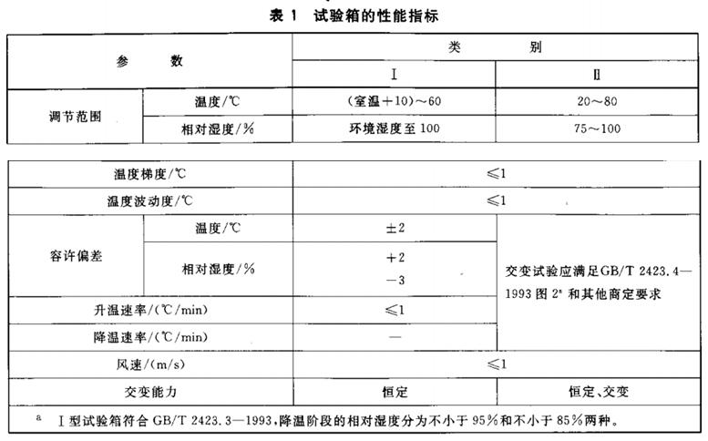 GB/T 10586-2006 湿热试验箱技术条件