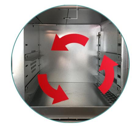 高温老化试验箱热风循环系统