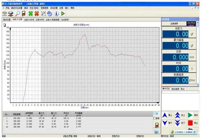 电脑胶带剥离强度试验机曲线显示