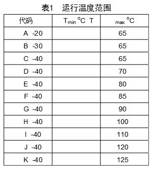 ISO 16750-4 电气和电子装备的环境条件和试验-气候环境