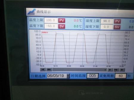 快速温变曲线图