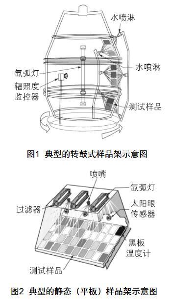 氙灯耐候试验箱可以模拟哪些气候呢?