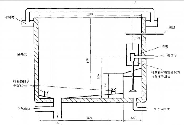 GB/T 10125-1997人造气氛腐蚀试验-盐雾试验