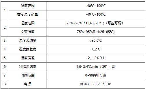 光伏恒温恒湿试验箱技术指标